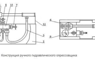 Ручной гидравлический пресс: особенности устройства и принцип работы, использование гидропресса в автосервисе