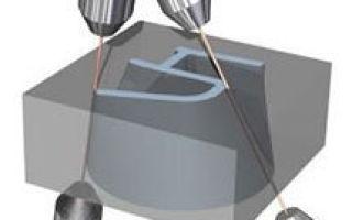 История изобретения технологии электроэрозионной обработки металлов, область применения и типы станков
