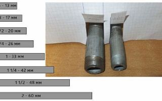 Описание диаметров стальных труб в миллиметрах и дюймах