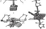 Как нарезать резьбу метчиком вручную правильно: классификация инструмента и основные рекомендации
