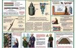 Что собой представляет газовая сварка: технология работы, оборудование, виды резаков и техника безопасности