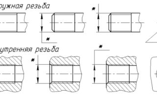 Основные параметры метрической резьбы: размеры, таблицы с шагом и диаметром
