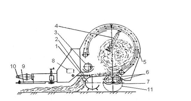 Рулонный пресс-подборщик прф 145: назначение и преимущества, устройство и принцип работы, цены и отзывы