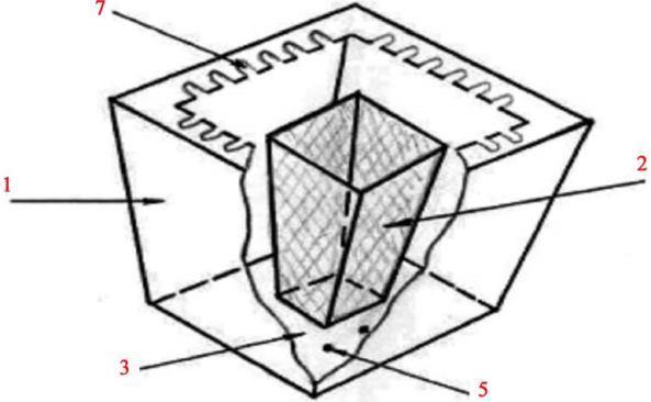Вертикальные мангалы: особенности и преимущества конструкции, сборка своими руками, чертежи