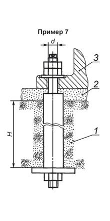 Анкерные болты ГОСТ 24379.1-2012: область применения и конструктивные особенности