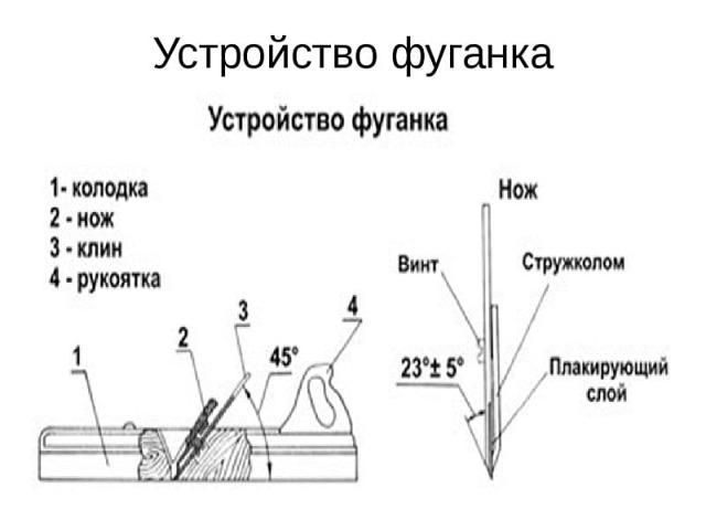 Отличие фуганка электрического стационарного и фуговально-рейсмусового станка
