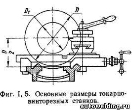 Классификация и основные конструктивные элементы токарно-винторезного станка, применение