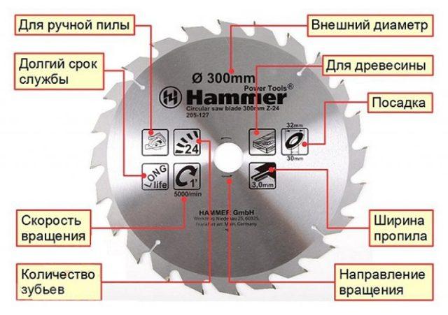 Особенности конструкции и виды циркулярного распилочного станка по дереву