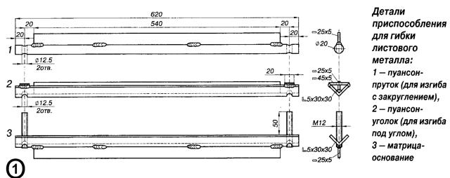 Гибка и гнутье листового металла различными способами и устройствами
