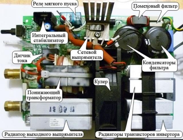 Аппарат для инверторной сварки: описание, типы и обзор марок