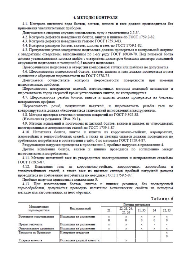 ГОСТ 5927-70: крепеж, его виды и значение, что такое стандарты и стандартизация