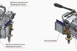 Сварка под флюсом: автоматическая и полуавтоматическая, преимущества и недостатки метода