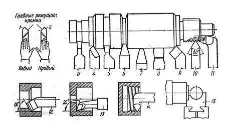 Описание токарных проходных резцов, особенности строения, маркировка и классификация