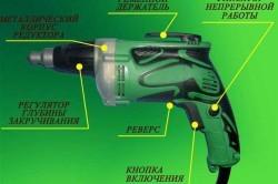 Основные характеристики и критерии выбора аккумуляторных дрелей-шуруповёртов