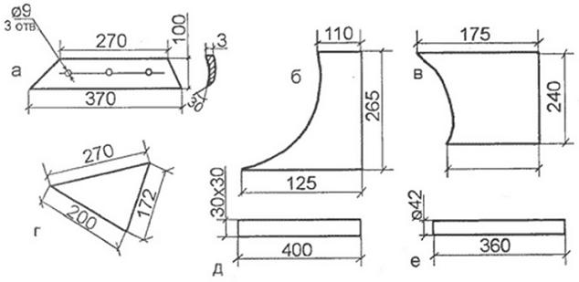 Как сделать плуг роторный ручной из предплужника своими руками