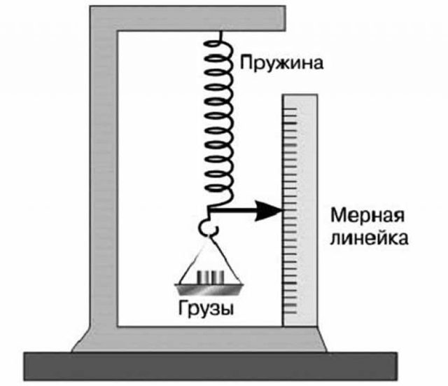 Модуль упругости стали: общие понятия, характеристики механических свойств