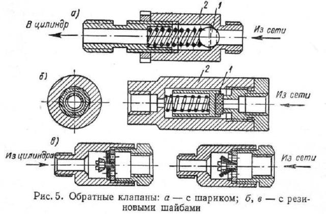 Обратный воздушный клапан для компрессора: применение, разновидности, специфика