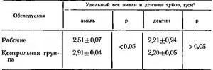 Удельный вес: как измеряется в физике и экономике, формулы и значение, отличие от удельной массы
