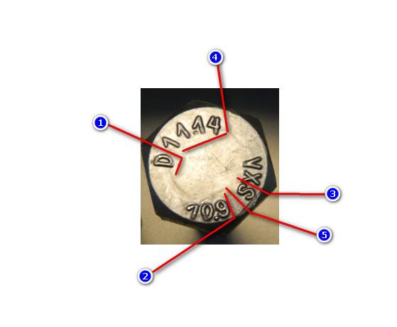 Класс прочности болтов: обозначение, маркировка и их виды