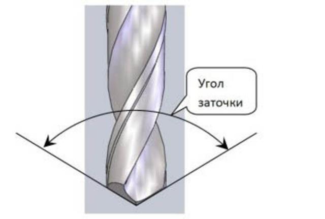 Большие и винтовые сверла по дереву: классификация, заточка сверла и его выбор