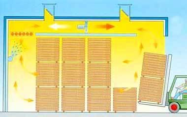 Особенности использования сушильных камер для пиломатериалов, изготовление сушилки в домашних условиях