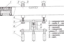 Описание строительного уровня, его видов, советы по самостоятельной настройке инструмента