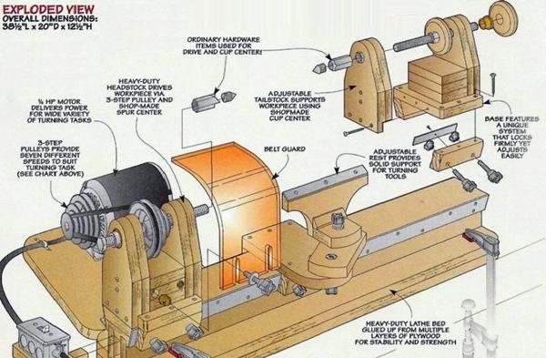 Токарный станок по дереву: виды станков и особенности работы на них