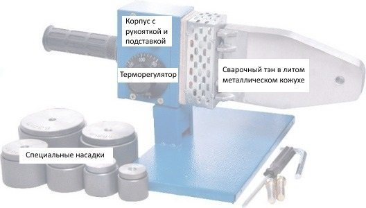 Как выбрать паяльник для полипропиленовых труб: перечень достойных стран и фирм производителей паяльников