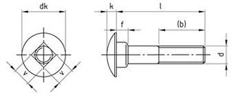 Особенности мебельных болтов со скругленными шляпками: размеры, стандарт din603