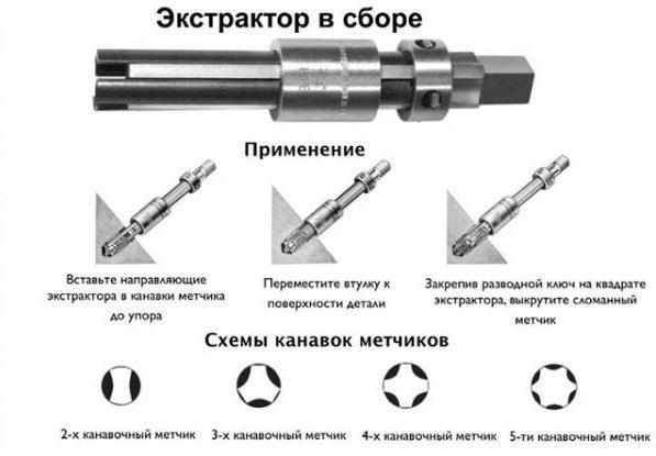 Экстрактор для выкручивания сломанных болтов: определение и описание