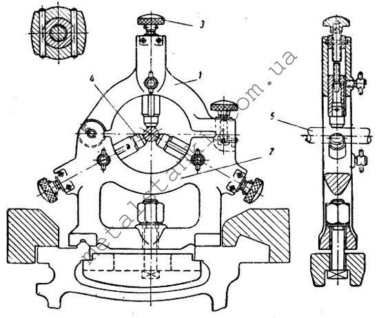 Особенности люнета для токарного станка: виды и строение, достоинства и недостатки, рекомендации