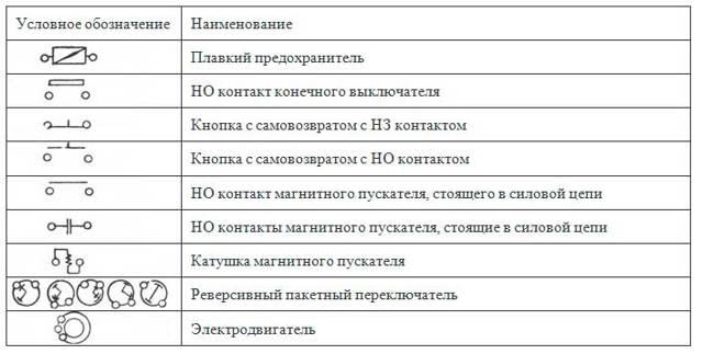 Токарный станок ТВ 16: технические характеристики, правила эксплуатации