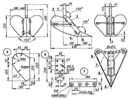 Как сделать самодельный ручной дисковый окучник для обработки картофеля