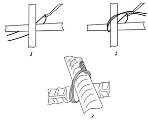 Как правильно связать арматуру для фундамента, необходимые инструменты