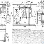 Деревообрабатывающий станок: описание, разновидности и процесс изготовления своими руками