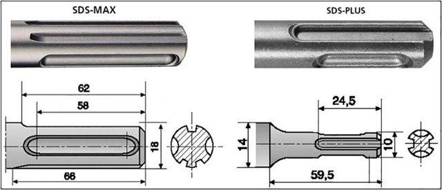 Буры по бетону: основные разновидности, критерии выбора размеров, производители
