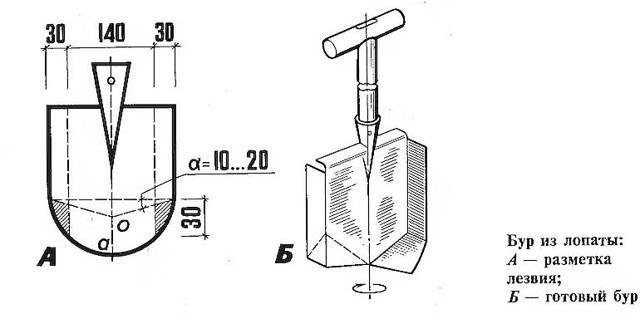 Бур для земли ручной своими руками: классификация, разновидности и инструкция по сборке
