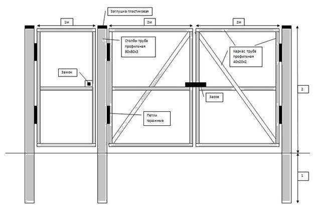 Ворота из профиля: как сделать калитку и створки из профнастила, составление чертежа