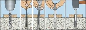 Дюбель-гвоздь 6х40: область применения, характеристики и виды