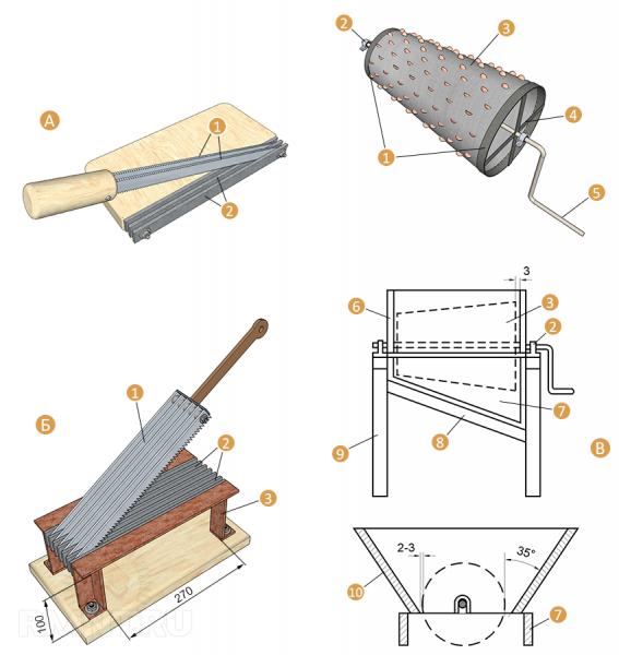 Особенности создания самодельного электрического измельчителя веток