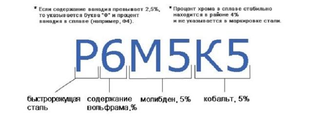 Расшифровка стали р6м5: характеристики и применение, заточка и стоимость