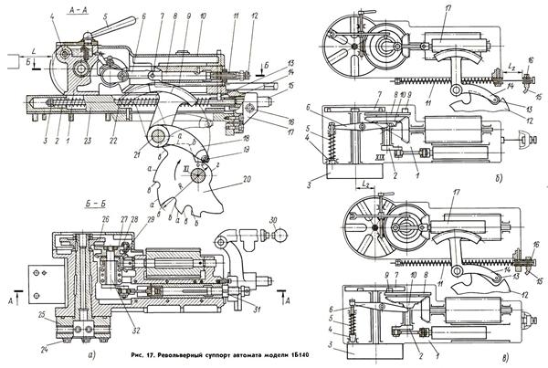 Как характеризуется токарно револьверный станок: применение станка в производстве, устройство и принцип работы