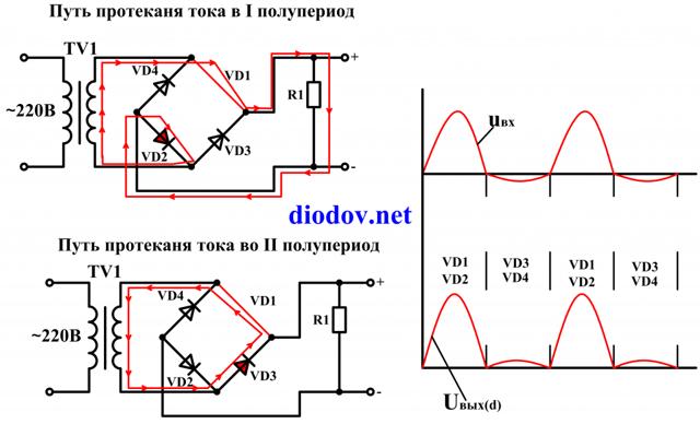 Схема диодного моста выпрямителя: принцип действия, обозначения на схеме, проверка исправности