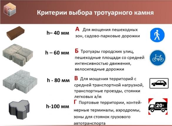 Вибропрессы для блоков и тротуарной плитки: особенности, принцип работы, виды