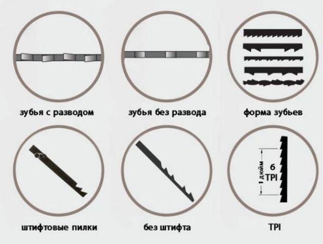 Описание достоинств самодельного лобзикового станка, техника безопасности