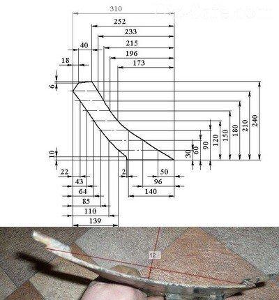 Описание процесса изготовления окучника картофеля для мотоблока своими руками