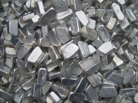 Температура плавления и основные свойства железа, классификация металлов