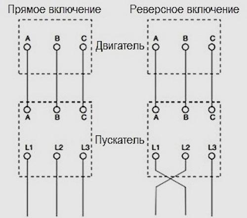 Пускатель реверсивный: отличия от обычного, схема устройства, принцип действия