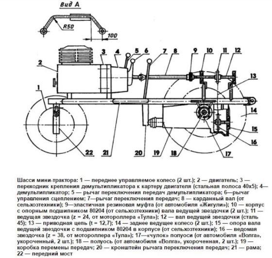 Минитрактор из мотоблок типа Нева: материалы, инструменты, этапы самостоятельного изготовления