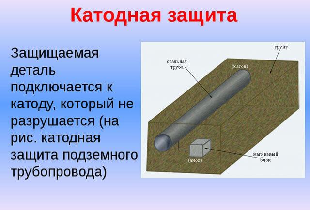 Катодная защита трубопроводов от коррозии: общее описание технологии и сфера ее применения